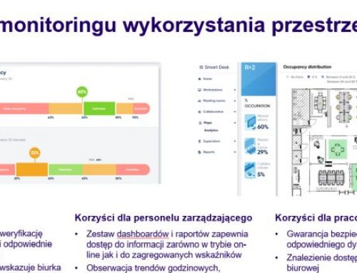 Bezpieczny powrót do biura – prezentacja