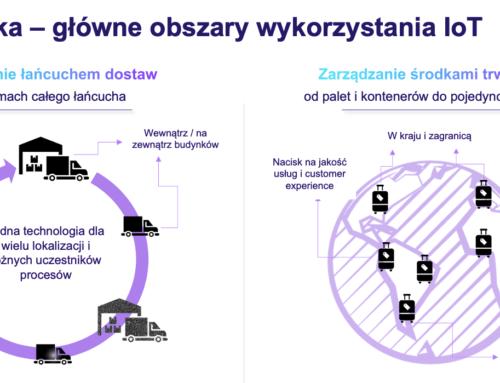Logistyka zyskuje dzięki opakowaniom zwrotnym. Z technologią Sigfox korzyści jest jeszcze więcej.